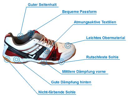 adidas badminton schuh